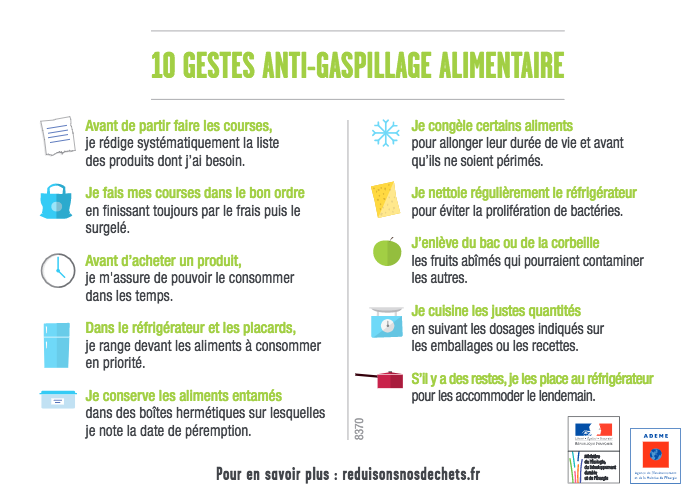 10 gestes anti-gaspillage alimentaire